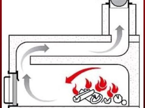 maximus-woodfired-oven-how-it-works